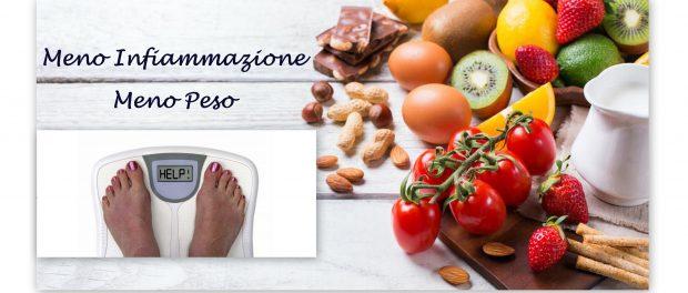 Senza Infiammazione La Dieta E Piu Facile Studio Medico Perrone